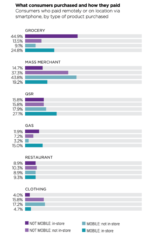 purchases-payments-chart.png